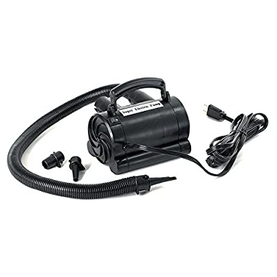 Swimline Electric High Capacity Pump for Swimming Pools