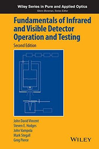 Optical Detector - 8