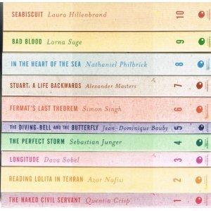 stuart a life backwards book pdf