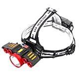 VORCOOL LED Rechargeable Headlamp Flashlight Rotatable Super Bright Head Torch USB Charging Head Lamp for for Outdoor Running Camping Hiking Walking with US Plug (Red)