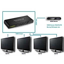 Musou 4 Way HDMI Splitter 1x4 1-in-4-out Ultra HD V1.4