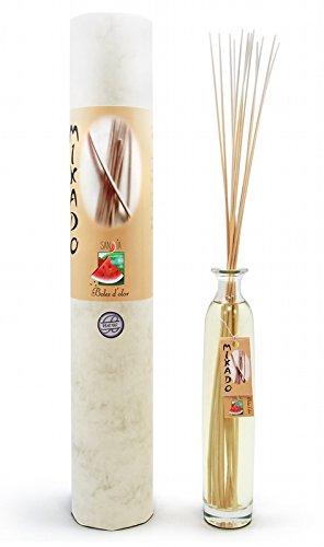 perfume sandia