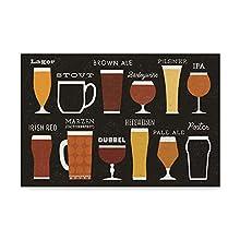Trademark Fine Art Craft Beer List by Michael Mullan, 16x24-Inch