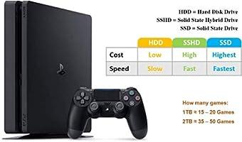 KKE 2019 - Juego de consola SSD para Playstation 4 Slim PS4 ...
