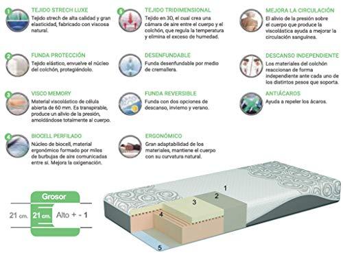 NATURALIA - Colchón Memory Restore Nucleo Viscolástico (80x190cm): Amazon.es: Hogar