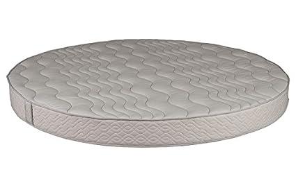 Circular Mattress on circular chair, circular tools, circular lighting, circular boat, circular refrigerator,