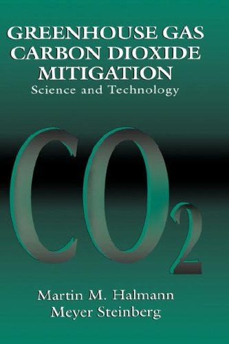 Greenhouse Gas - Greenhouse Gas Carbon Dioxide Mitigation: Science and Technology