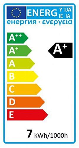 CNC gefr/ästes Alu LEDANDO Hochwertiger LED Aufbaustrahler schwenkbar inkl f/ür Innen und Au/ßen LED GU10 Markenstrahler 7W Silber warmwei/ß IP65