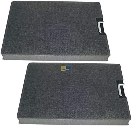 2x filtro de carbón DKF 6 300 x 215 mm campana extractora Miele 3284682: Amazon.es: Grandes electrodomésticos
