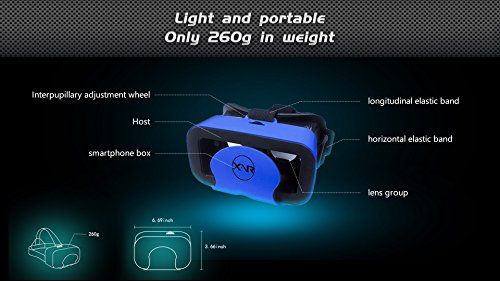 Resulzon 3D VR Glasses Virtual Reality Headset for Racing Games, Bluetooth Connection, 360°Panoramic, Force Feedback Steering Wheel, for IOS9.0/Android 5.0 Above Version by Resulzon (Image #4)