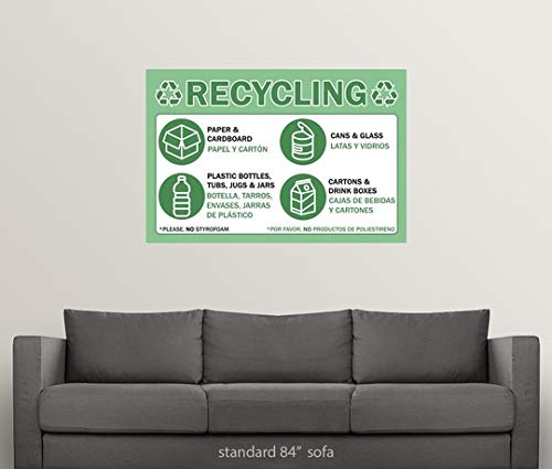 Amazon.com: CANVAS ON DEMAND Inner Circle Wall Peel Wall Art Print Entitled Recycling - Bilingual - Green 36