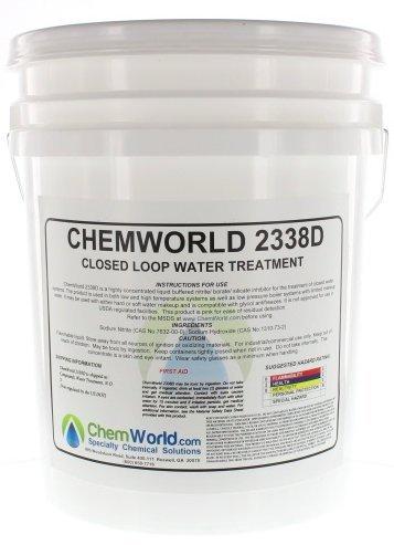 corrosion inhibitor boiler - 7