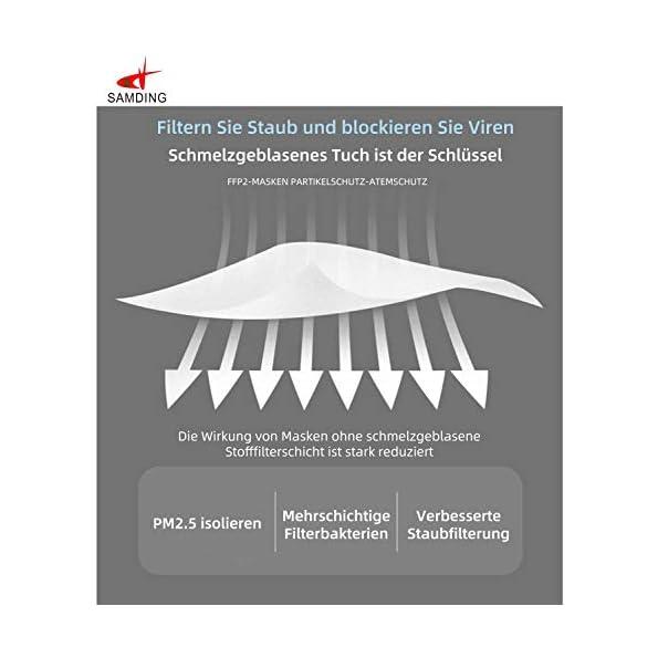 30x-Samding-FFP2-KN95-MundschutzAtemschutzmaskeMund-und-NasenschutzPDI-Maske-EN1492001A12009-EU201642-mit-europischer-Zertifizierung