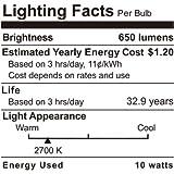 TORCHSTAR Basic Series 10W Recessed Lights 4 Inch