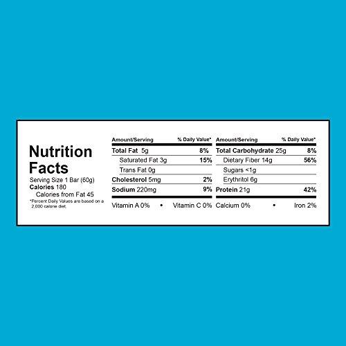 Quest Nutrition Protein Bar Birthday Cake