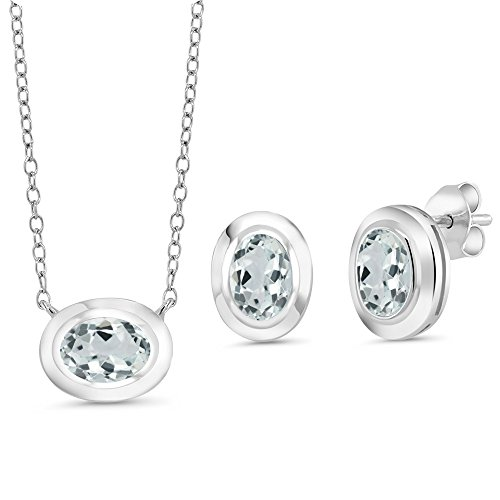Gem Stone King 2.16 Ct Sky Blue Aquamarine 925 Sterling Silver Pendant Earrings Set With -