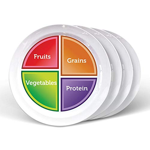 "Health Beet Portion Control Plates – Choose MyPlate for Teens and Adults, Nutrition Plate with Food group Sections,, 10"" – English Language (Set of 4)"