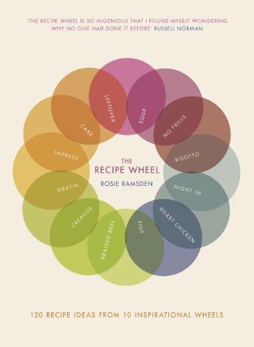 Flavor Wheel - 6