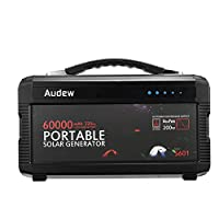 AUDEW Portable Generator Power Inverter ...