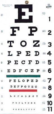 Snellen Type Plastic Eye Chart - 20' Non-reflective, matte finish with green & red color bars, 1EA ()