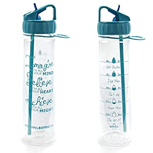 Motivational Bottle 30oz Fitness Workout Sports Water Bottle with Unique Timeline | Measurements | Goal Marked Times for Measuring Your Daily Water Intake, BPA Free Non-Toxic Tritan