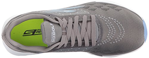 Pictures of Skechers Performance Women's Go Golf Blade 14867 Charcoal/Blue 2