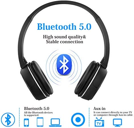 Bluetooth Headphones On-Ear, Comfortable 15 Hrs Wireless Headphones with Built-in Microphone