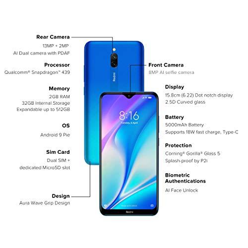 Redmi 8A Dual (Sea Blue, 2GB RAM, 32GB Storage) – Dual Cameras & 5,000 mAH Battery Discounts Junction
