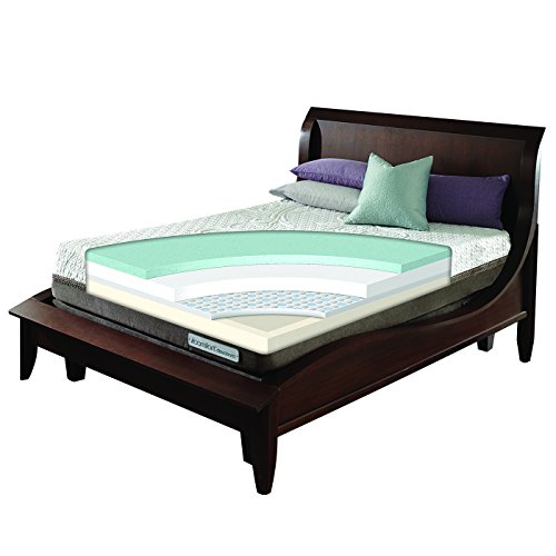 King Serta iComfort Directions Acumen Mattress