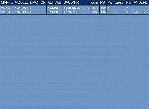 f/ür FOCUS 1.6 2.0 KOMBI 100//130hp 1998-2004 ETS-EXHAUST 2404 Endtopf Auspuff