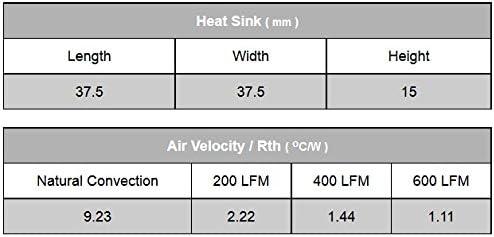 heatsink for Northbridge MPWCM37.5-33 with T710 TIM