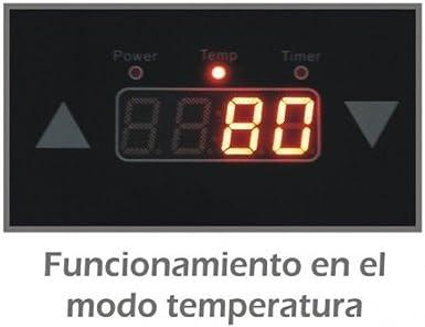 Mx Onda MX-PIP2199 Placa de inducción portátil doble, 2000 W, 0 ...