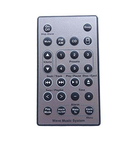 New Replacement Remote Control for Bose Wave Music Radio/CD System I II III IV 5-CD Multi Disc Player (Wave Radio Remote)