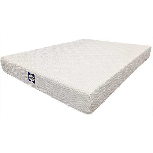 Best mattress under 500 with pressure relief