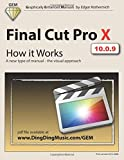 The Types Of Video Editing Softwares Review and Comparison