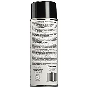 Grumbacher Picture Gloss Varnish for Picture and Oil & Acrylic Painting, 11 oz. Can