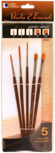 Best Highliner Paintbrushes