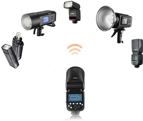 Godox V1 Flash 2.4 GHz Wireless X-System Transmitter 76Ws Godox XProS TTL Wireless Flash Trigger for Sony Cameras Camera Flash Speedlite Bundle Auto Zoom Control for Sony