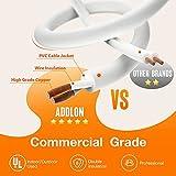 addlon 48 FT Outdoor String Lights Commercial Grade