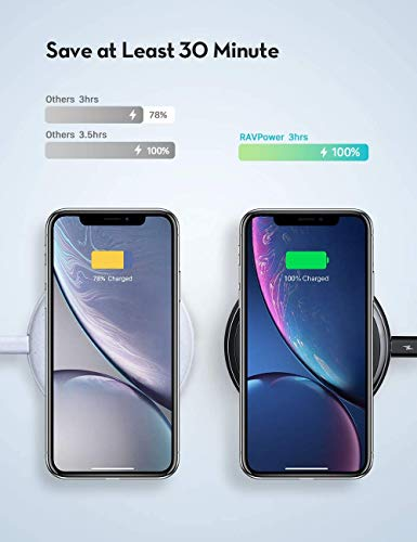 RAVPower Fast Wireless Charger 10W Max with QC 3.0 Adapter, Compatible with iPhone 11/11 Pro/11 Pro Max/Xs MAX/XR/XS/X /8/8 Plus, Galaxy Note 10/ Note10 Plus/S10/S9/S8 and More
