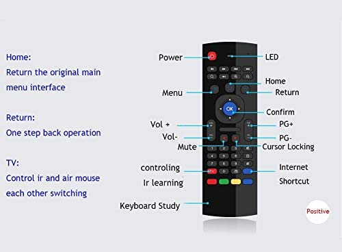 Kodi Set Top Box Media Player Remote Controller Calvas Air mouse Mini PC Wireless USB Mini Keyboard for androidTV BOX
