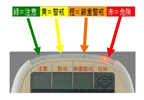 TANITAデジタル簡易熱中症指数計TT-553-OR