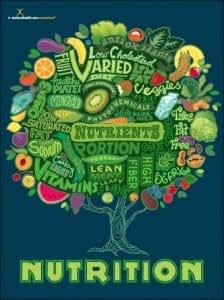 Amazon.com: Tree of Nutrition Poster: Industrial & Scientific