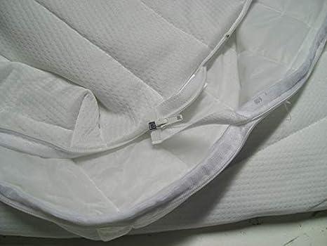 MIG Cubierta de colchón apto para alérgicos con 4-seitigem Cremallera MIG, fundas de colchones, cubierta de colchón 100x190, altura para 15 hasta 17 cm: ...