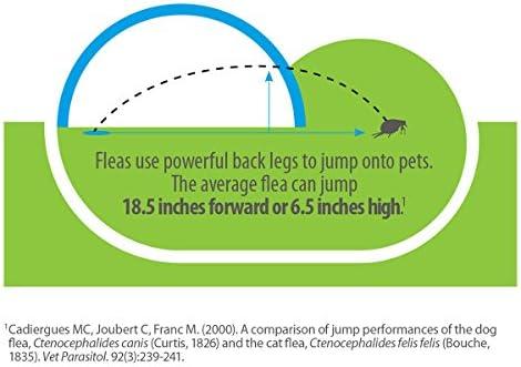 Advantage Flea and Tick Treatment Spray