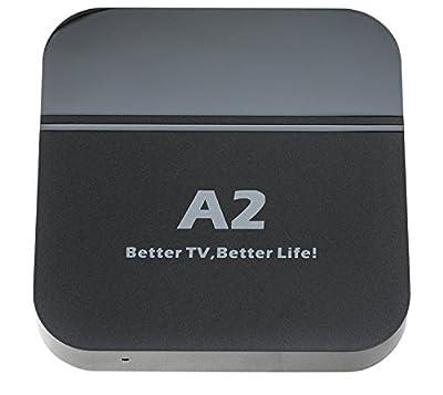 A2 America Oficial Tv Do Brazil - Ligue_786_2331095