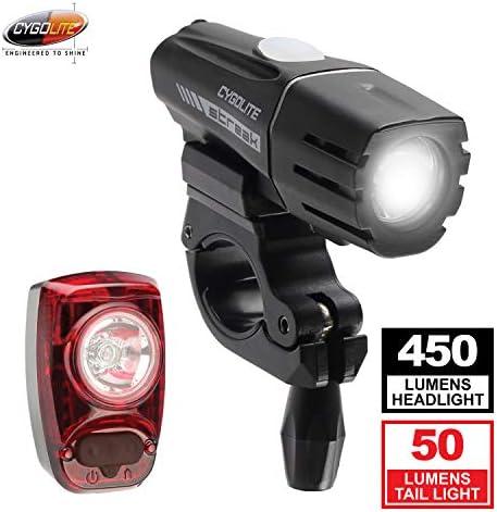 Sunlite HL-K100 Krypton Front Light, Black Silver