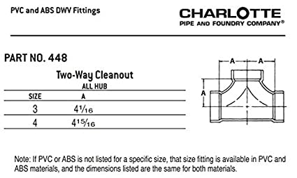 Easy to Install Schedule 40 PVC DWV 20 Unit Box High Tensile and Sound Deadening for Home or Industrial Use Durable Charlotte Pipe 1-1//2 Flush Cleanout Tee Pipe Fitting Drain, Waste and Vent