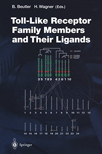 Toll-Like Receptor Family Members and Their Ligands (Current Topics in Microbiology and Immunology Book 270)