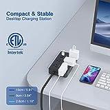 Power Strip with USB, ETL Listed, TROND Surge